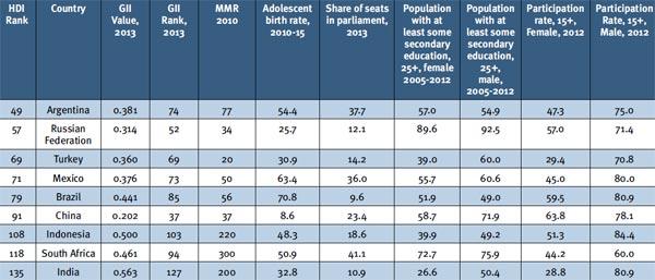 human development report 2014 pdf