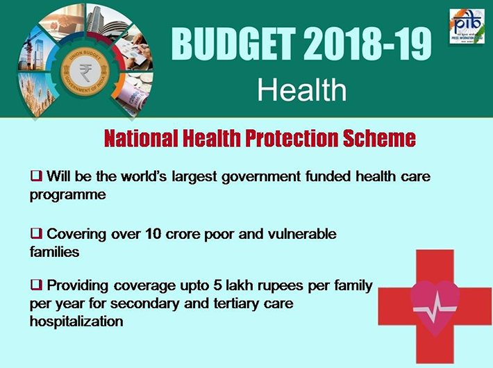 Image Result For Health Sector Uhc National Health Policy Family