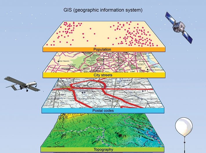 Look at GIS as a way to discover opportunities -Governance Now